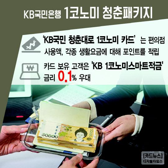 [카드뉴스] 나홀로족 위한 금융상품 다 모여라